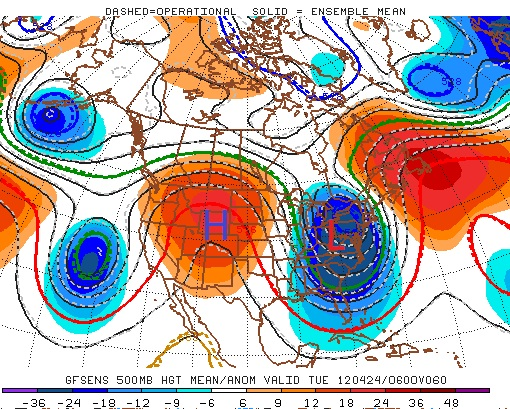 A large ridge centred over Western North America will bring warm weather to Southern Manitoba on Monday and Tuesday