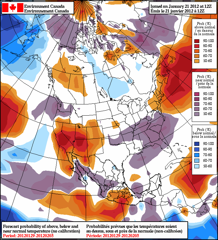 NAEFS Long-range Prediction