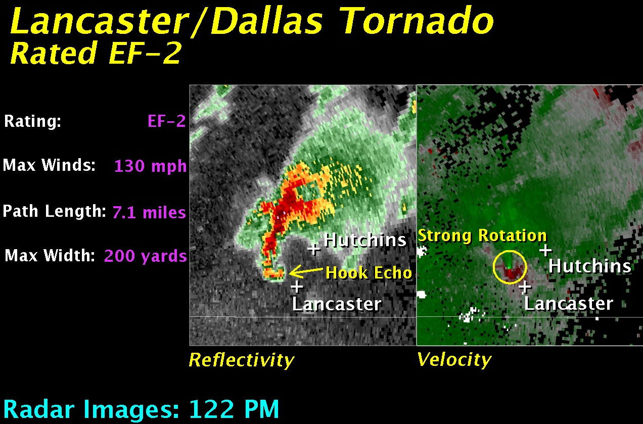 Lancaster (just south of Dallas) tornado information, with RADAR captures. (Source: NWS storm reports)